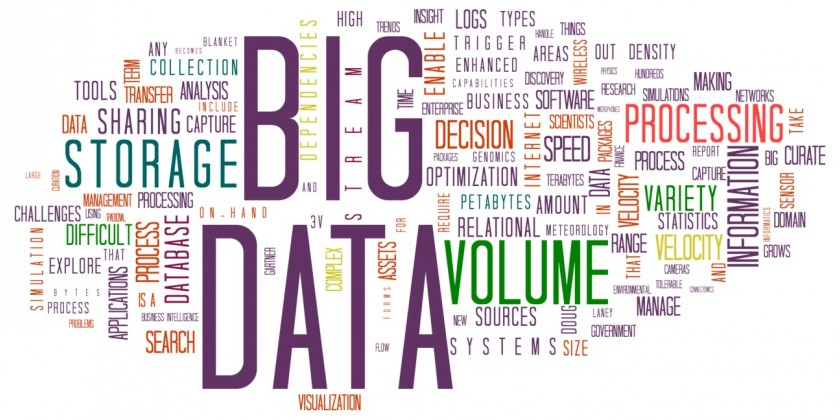 Big Data en E-learning